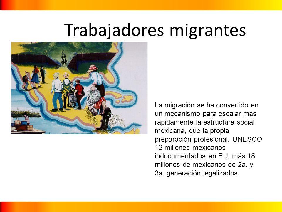 Trabajadores migrantes La migración se ha convertido en un mecanismo para escalar más rápidamente la estructura social mexicana, que la propia prepara