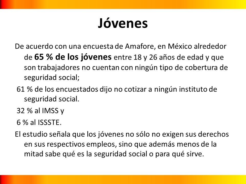 Jóvenes De acuerdo con una encuesta de Amafore, en México alrededor de 65 % de los jóvenes entre 18 y 26 años de edad y que son trabajadores no cuenta