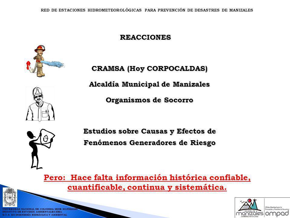 REACCIONES CRAMSA (Hoy CORPOCALDAS) Alcaldía Municipal de Manizales Organismos de Socorro Estudios sobre Causas y Efectos de Fenómenos Generadores de