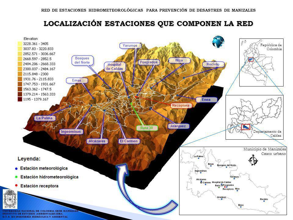 RED DE ESTACIONES HIDROMETEOROLÓGICAS PARA PREVENCIÓN DE DESASTRES DE MANIZALES UNIVERSIDAD NACIONAL DE COLOMBIA SEDE MANIZALES INSTITUTO DE ESTUDIOS