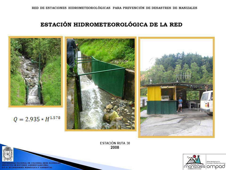 ESTACIÓN HIDROMETEOROLÓGICA DE LA RED RED DE ESTACIONES HIDROMETEOROLÓGICAS PARA PREVENCIÓN DE DESASTRES DE MANIZALES UNIVERSIDAD NACIONAL DE COLOMBIA