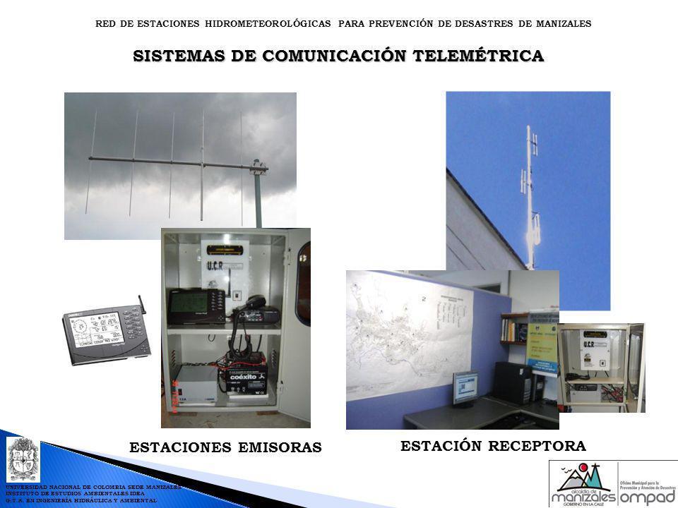 SISTEMAS DE COMUNICACIÓN TELEMÉTRICA ESTACIONES EMISORAS ESTACIÓN RECEPTORA RED DE ESTACIONES HIDROMETEOROLÓGICAS PARA PREVENCIÓN DE DESASTRES DE MANI