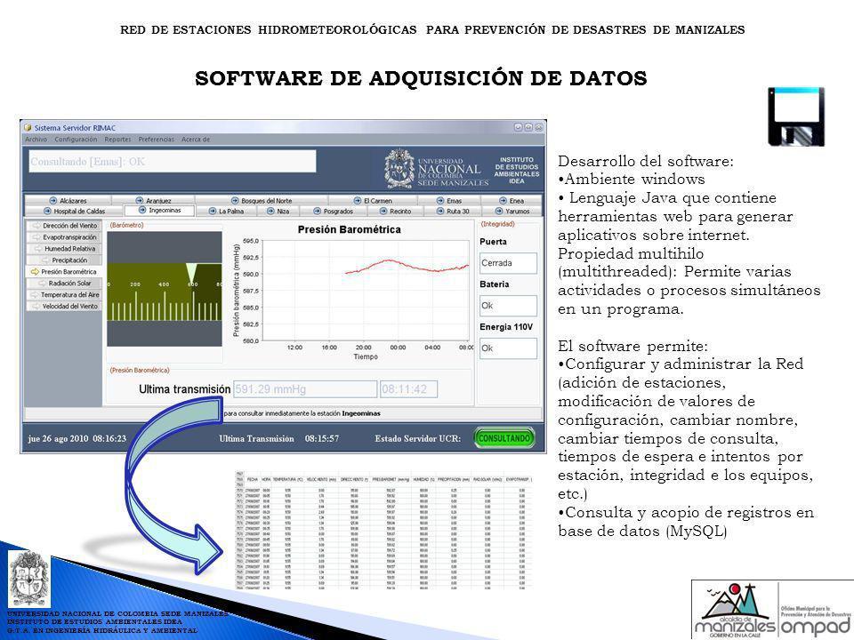 SOFTWARE DE ADQUISICIÓN DE DATOS Desarrollo del software: Ambiente windows Lenguaje Java que contiene herramientas web para generar aplicativos sobre