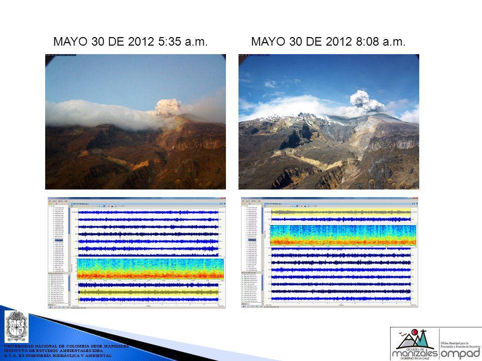 UNIVERSIDAD NACIONAL DE COLOMBIA SEDE MANIZALES INSTITUTO DE ESTUDIOS AMBIENTALES IDEA G.T.A. EN INGENIERÍA HIDRÁULICA Y AMBIENTAL MAYO 30 DE 2012 5:3