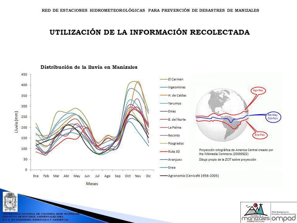 UNIVERSIDAD NACIONAL DE COLOMBIA SEDE MANIZALES INSTITUTO DE ESTUDIOS AMBIENTALES IDEA G.T.A. EN INGENIERÍA HIDRÁULICA Y AMBIENTAL UTILIZACIÓN DE LA I