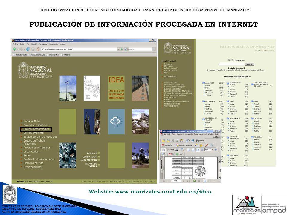 PUBLICACIÓN DE INFORMACIÓN PROCESADA EN INTERNET RED DE ESTACIONES HIDROMETEOROLÓGICAS PARA PREVENCIÓN DE DESASTRES DE MANIZALES Website: www.manizale