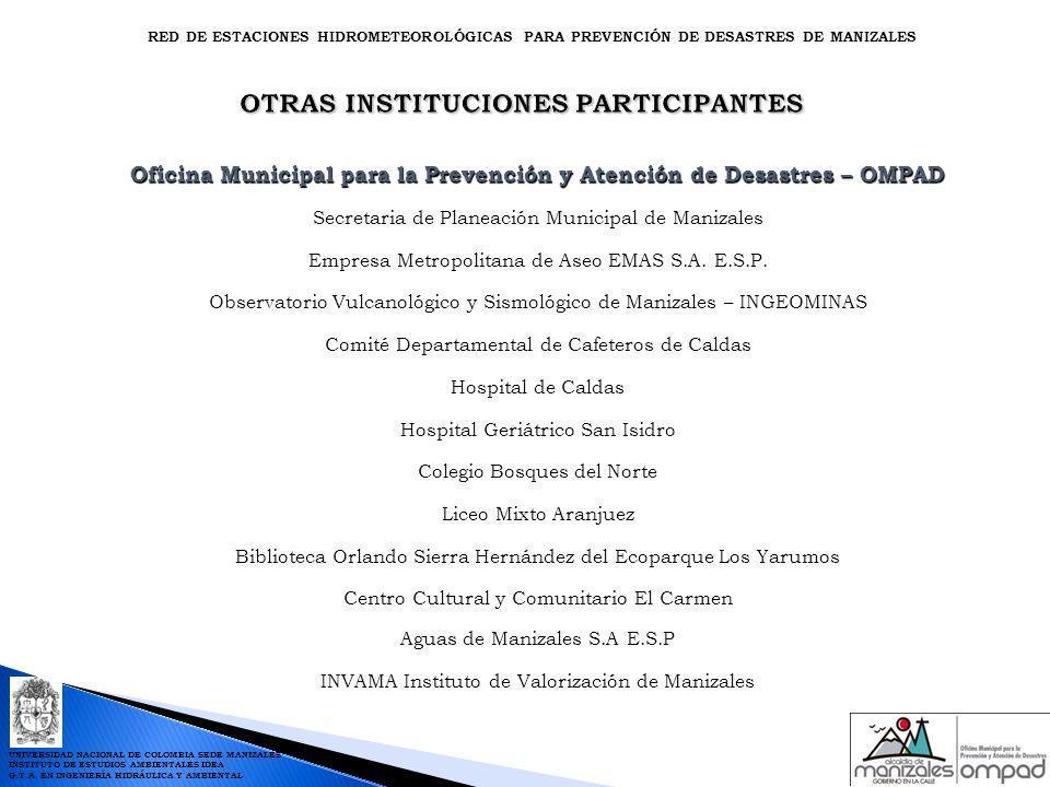 FUNCIONAMIENTO DE LA RED RED DE ESTACIONES HIDROMETEOROLÓGICAS PARA PREVENCIÓN DE DESASTRES DE MANIZALES UNIVERSIDAD NACIONAL DE COLOMBIA SEDE MANIZALES INSTITUTO DE ESTUDIOS AMBIENTALES IDEA G.T.A.
