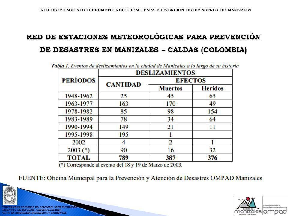 RED DE ESTACIONES HIDROMETEOROLÓGICAS PARA PREVENCIÓN DE DESASTRES DE MANIZALES UNIVERSIDAD NACIONAL DE COLOMBIA SEDE MANIZALES INSTITUTO DE ESTUDIOS AMBIENTALES IDEA G.T.A.