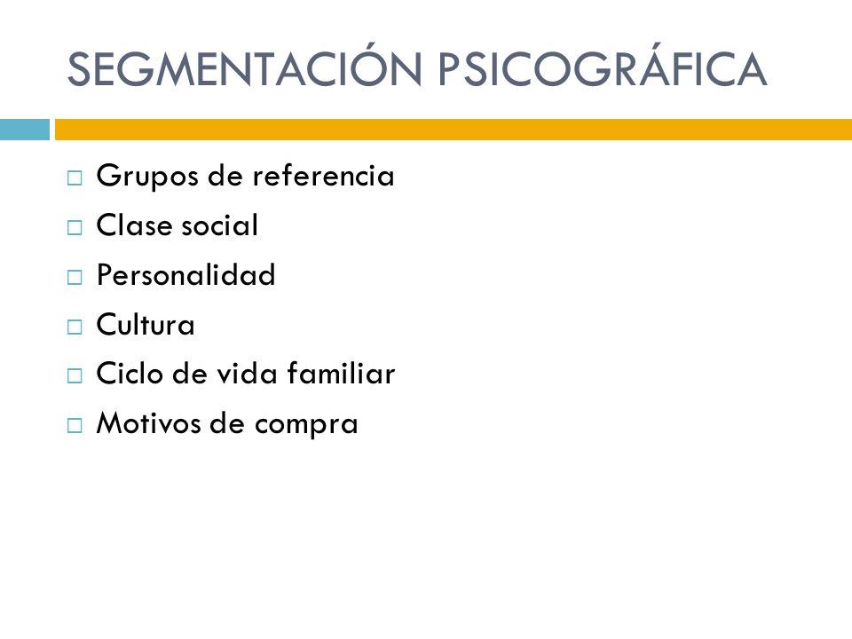 SEGMENTACIÓN PSICOGRÁFICA Grupos de referencia Clase social Personalidad Cultura Ciclo de vida familiar Motivos de compra