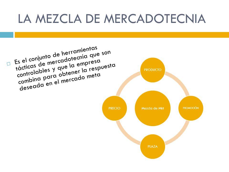 LA MEZCLA DE MERCADOTECNIA Es el conjunto de herramientas tácticas de mercadotecnia que son controlables y que la empresa combina para obtener la resp