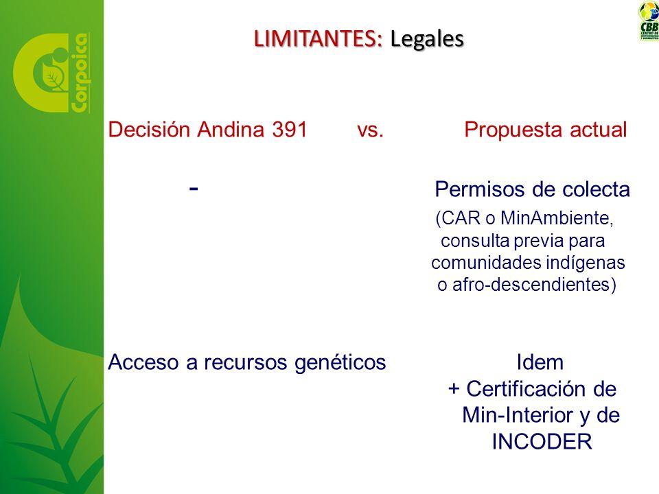 LIMITANTES: Legales Decisión Andina 391 vs. Propuesta actual - Permisos de colecta (CAR o MinAmbiente, consulta previa para comunidades indígenas o af