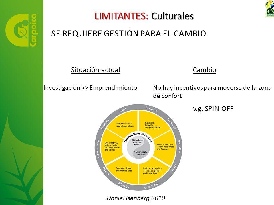Positivo Talento humano con alta calidad científica Negativo Proceso de negocios Marketing estratégico y desarrollo de negocios DESBALANCE IDENTIFICAR UNA NECESIDAD DETECCIÓN DEL MERCADO INVESTIGACIÓN Y DESARROLLO PRODUCTO/ SERVICIO PRODUCCIÓN PRODUCTO/ SERVICIO PROMOCIÓN Y ENTREGA PRODUCTO/ SERVICIO RELACIONES CON EL CLIENTE ENTENDER VALOR CREAR VALOR ENTREGAR VALOR NECESIDAD SATISFECHA LIMITANTES: Talento humano