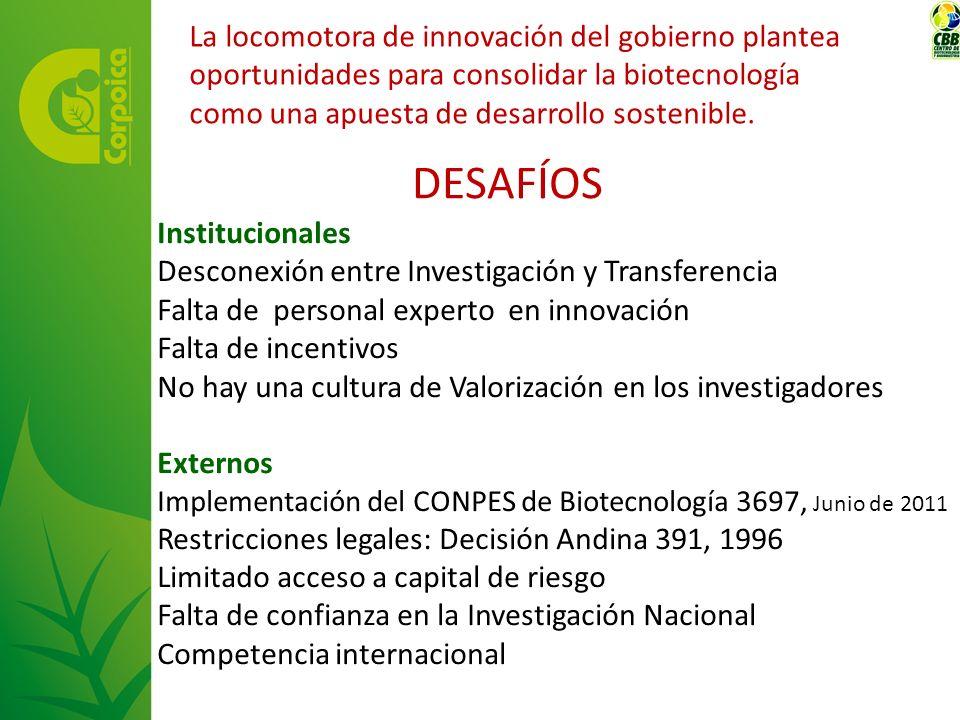 DESAFÍOS Institucionales Desconexión entre Investigación y Transferencia Falta de personal experto en innovación Falta de incentivos No hay una cultur