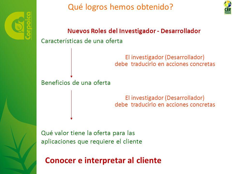 Características de una oferta Beneficios de una oferta Qué valor tiene la oferta para las aplicaciones que requiere el cliente El investigador (Desarr