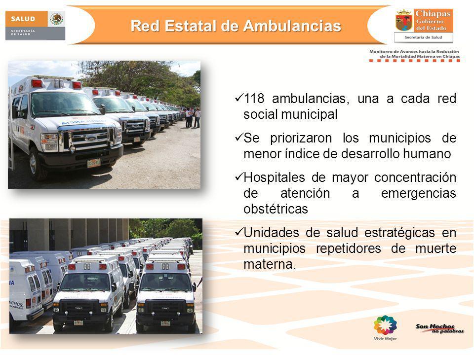 118 ambulancias, una a cada red social municipal Se priorizaron los municipios de menor índice de desarrollo humano Hospitales de mayor concentración
