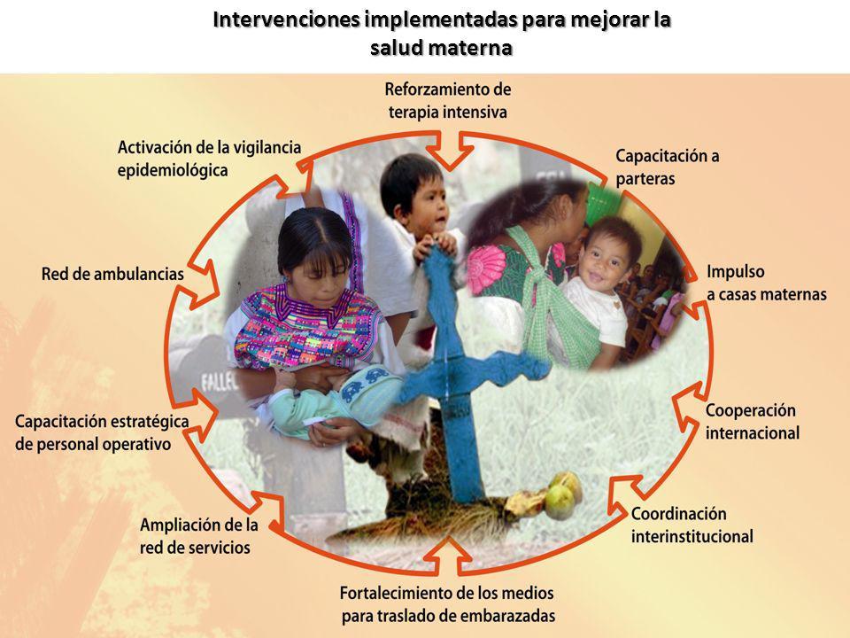 Intervenciones implementadas para mejorar la salud materna