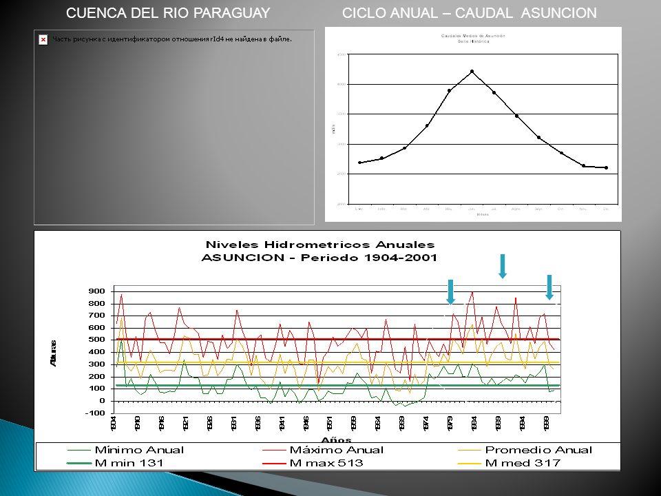 Distribución de la lluvia Durante El Niño 1982-1983