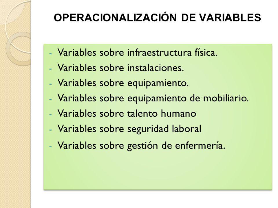 OPERACIONALIZACIÓN DE VARIABLES - Variables sobre infraestructura física. - Variables sobre instalaciones. - Variables sobre equipamiento. - Variables
