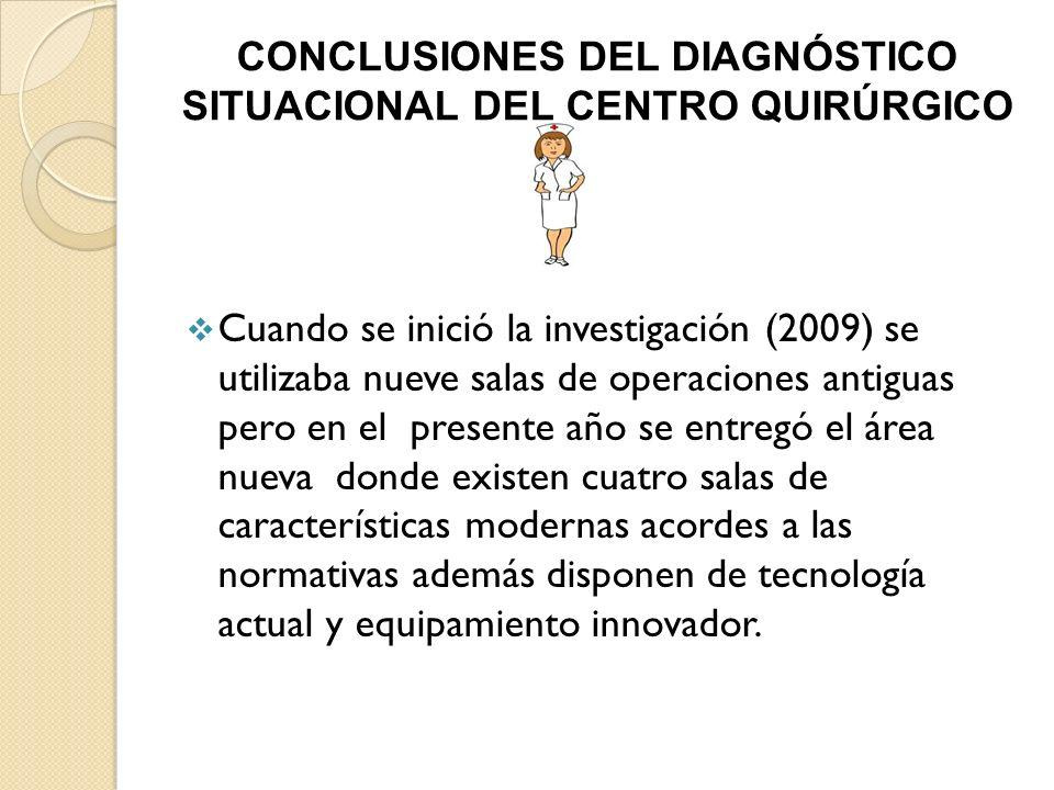 CONCLUSIONES DEL DIAGNÓSTICO SITUACIONAL DEL CENTRO QUIRÚRGICO Cuando se inició la investigación (2009) se utilizaba nueve salas de operaciones antigu