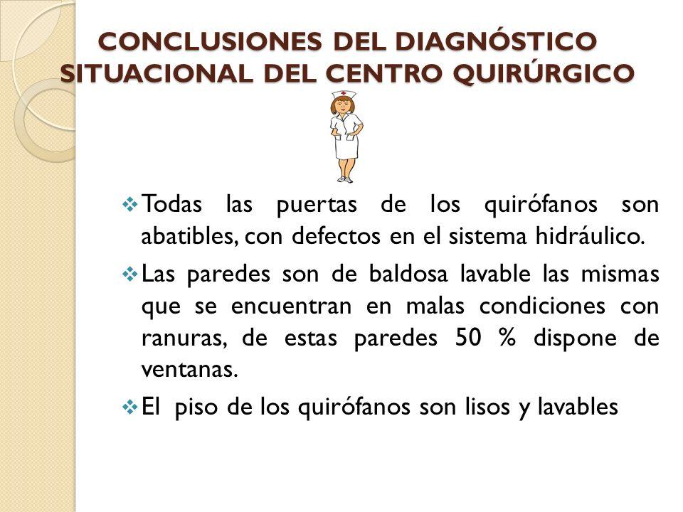 CONCLUSIONES DEL DIAGNÓSTICO SITUACIONAL DEL CENTRO QUIRÚRGICO Todas las puertas de los quirófanos son abatibles, con defectos en el sistema hidráulic