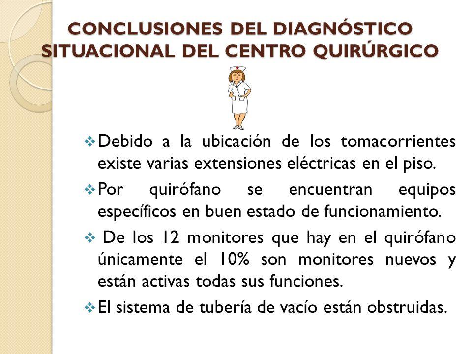 CONCLUSIONES DEL DIAGNÓSTICO SITUACIONAL DEL CENTRO QUIRÚRGICO Debido a la ubicación de los tomacorrientes existe varias extensiones eléctricas en el