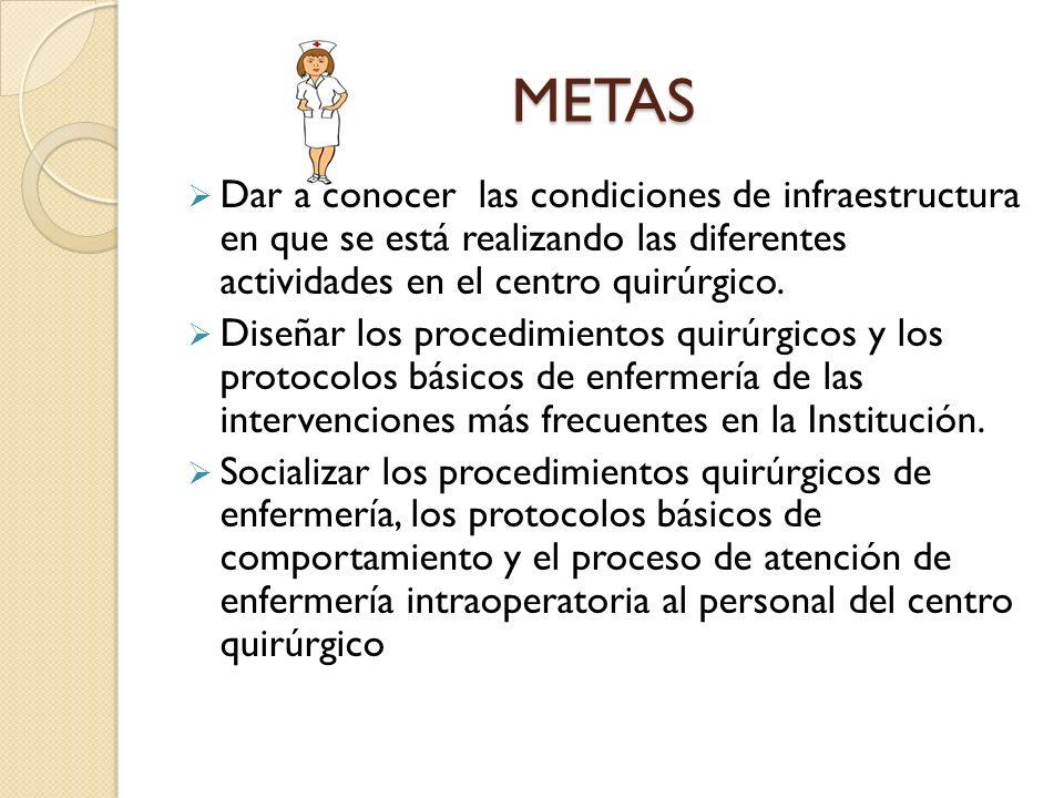 METAS Dar a conocer las condiciones de infraestructura en que se está realizando las diferentes actividades en el centro quirúrgico. Diseñar los proce