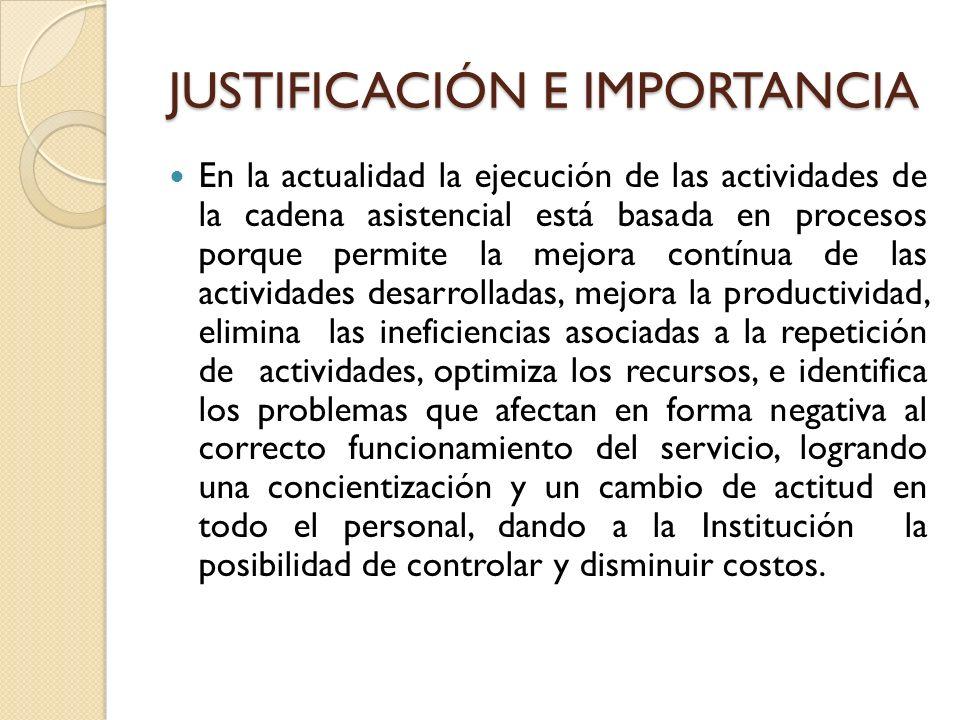 JUSTIFICACIÓN E IMPORTANCIA En la actualidad la ejecución de las actividades de la cadena asistencial está basada en procesos porque permite la mejora