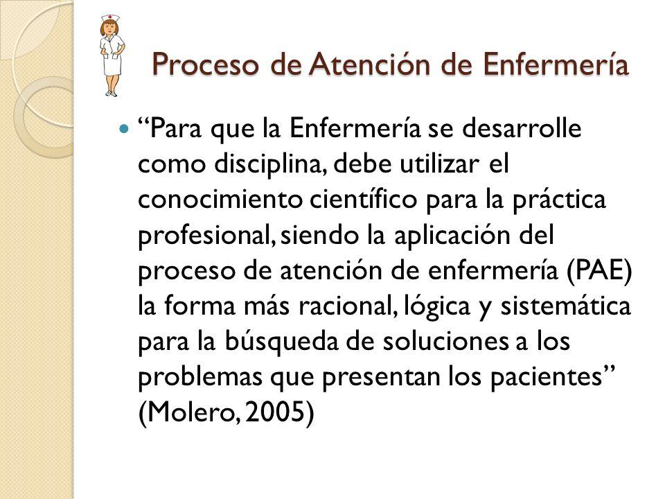 Proceso de Atención de Enfermería Proceso de Atención de Enfermería Para que la Enfermería se desarrolle como disciplina, debe utilizar el conocimient