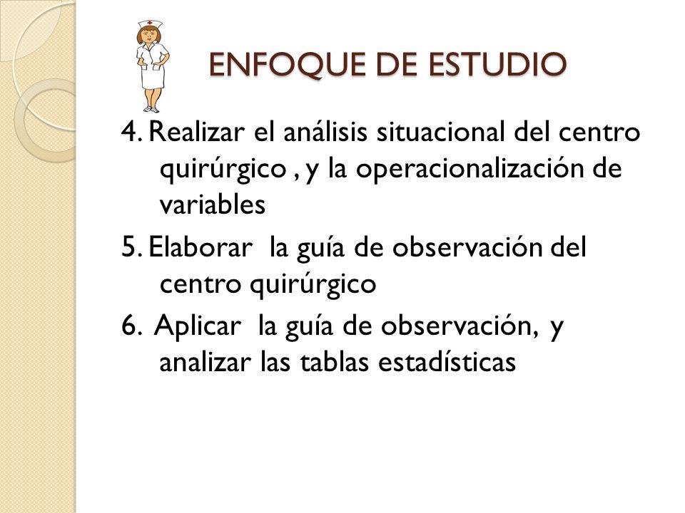 ENFOQUE DE ESTUDIO 4. Realizar el análisis situacional del centro quirúrgico, y la operacionalización de variables 5. Elaborar la guía de observación