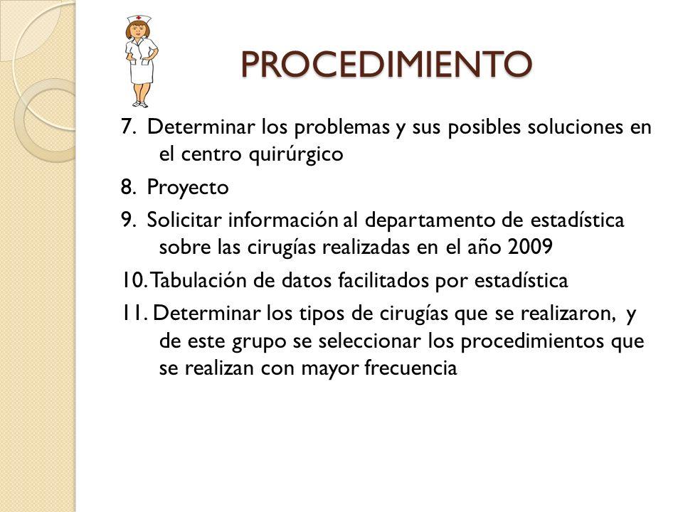 PROCEDIMIENTO 7. Determinar los problemas y sus posibles soluciones en el centro quirúrgico 8. Proyecto 9. Solicitar información al departamento de es