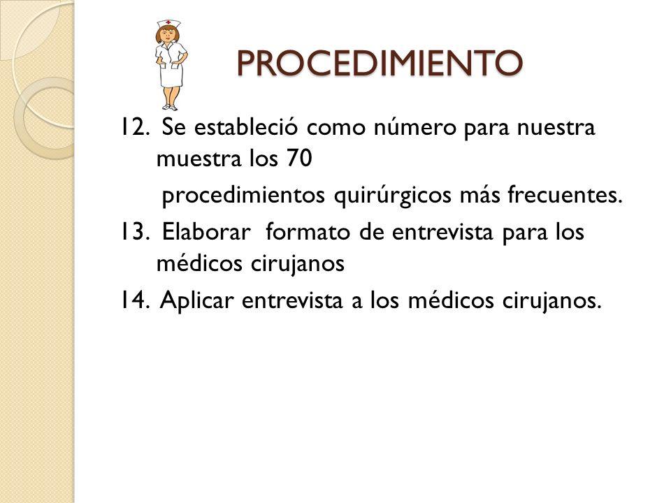 PROCEDIMIENTO 12. Se estableció como número para nuestra muestra los 70 procedimientos quirúrgicos más frecuentes. 13. Elaborar formato de entrevista