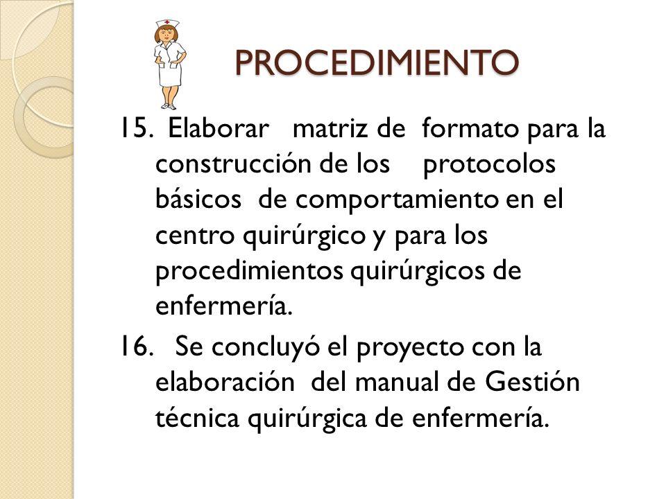 PROCEDIMIENTO 15. Elaborar matriz de formato para la construcción de los protocolos básicos de comportamiento en el centro quirúrgico y para los proce