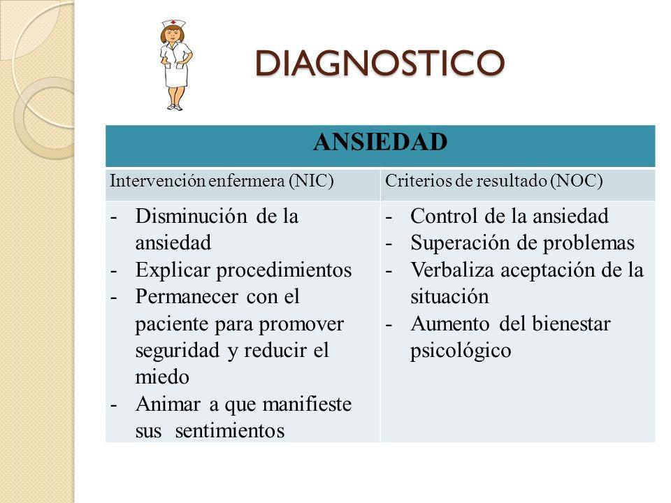 DIAGNOSTICO ANSIEDAD Intervención enfermera (NIC)Criterios de resultado (NOC) -Disminución de la ansiedad -Explicar procedimientos -Permanecer con el