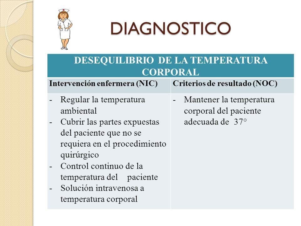 DIAGNOSTICO DESEQUILIBRIO DE LA TEMPERATURA CORPORAL Intervención enfermera (NIC)Criterios de resultado (NOC) -Regular la temperatura ambiental -Cubri