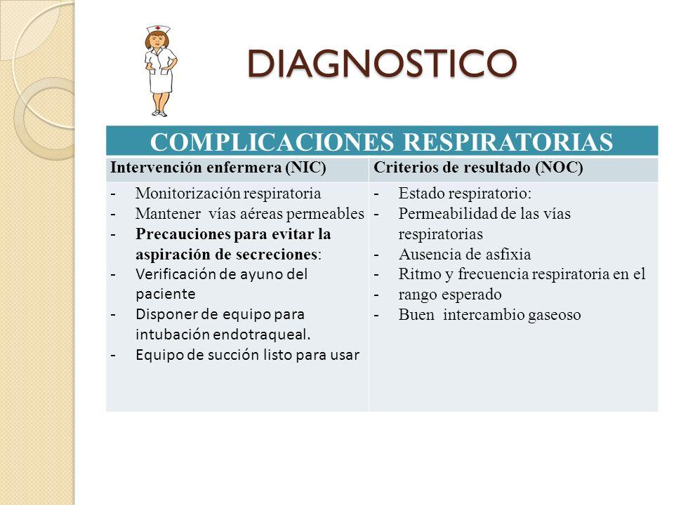 DIAGNOSTICO COMPLICACIONES RESPIRATORIAS Intervención enfermera (NIC)Criterios de resultado (NOC) -Monitorización respiratoria -Mantener vías aéreas p