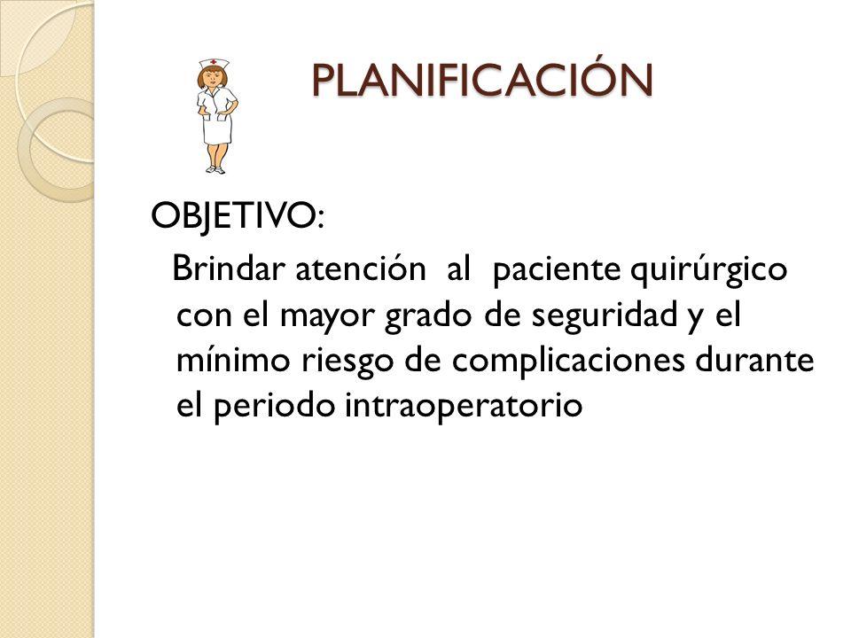 PLANIFICACIÓN OBJETIVO: Brindar atención al paciente quirúrgico con el mayor grado de seguridad y el mínimo riesgo de complicaciones durante el period