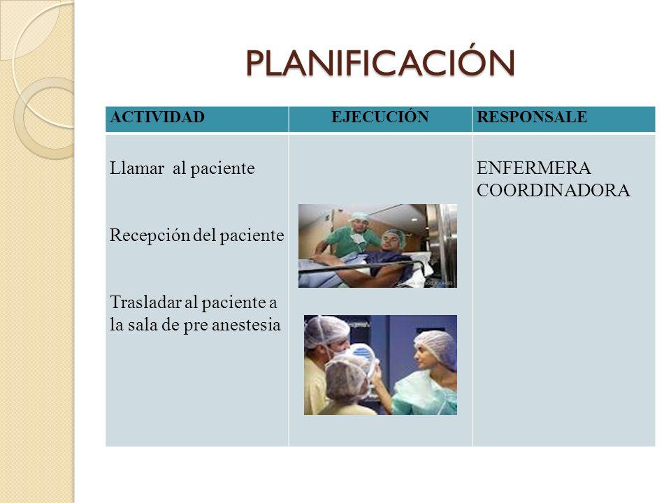 PLANIFICACIÓN ACTIVIDADEJECUCIÓNRESPONSALE Llamar al paciente Recepción del paciente Trasladar al paciente a la sala de pre anestesia ENFERMERA COORDI