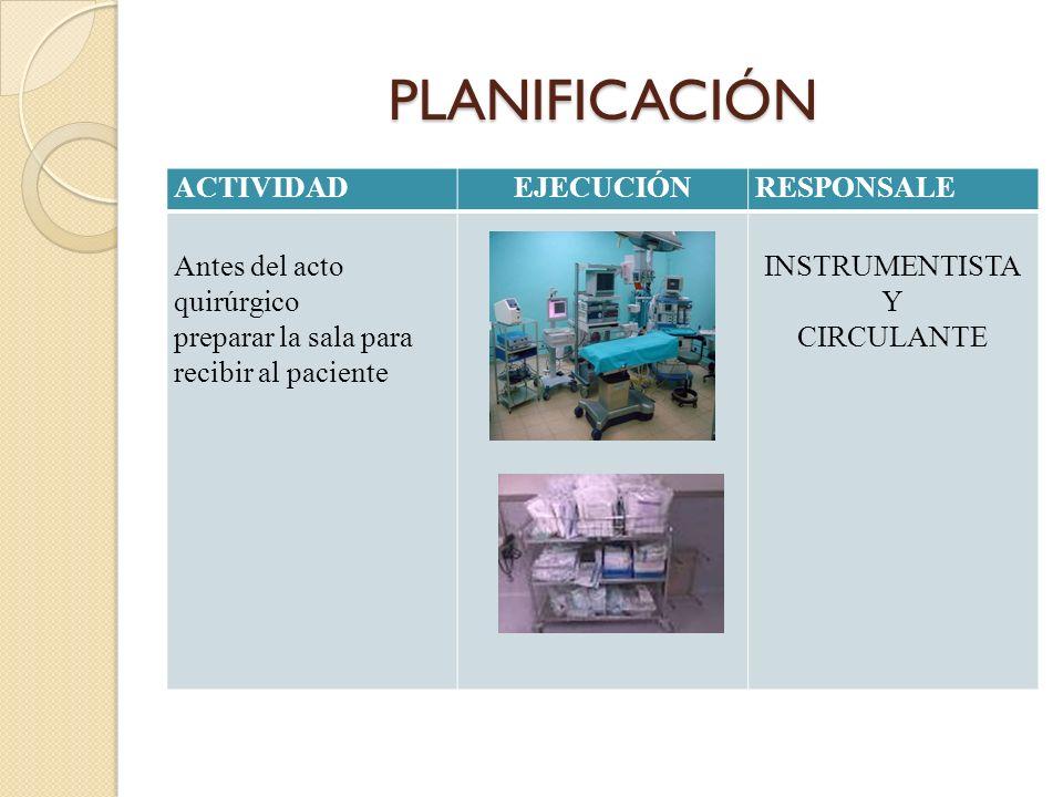 PLANIFICACIÓN ACTIVIDADEJECUCIÓNRESPONSALE Antes del acto quirúrgico preparar la sala para recibir al paciente INSTRUMENTISTA Y CIRCULANTE