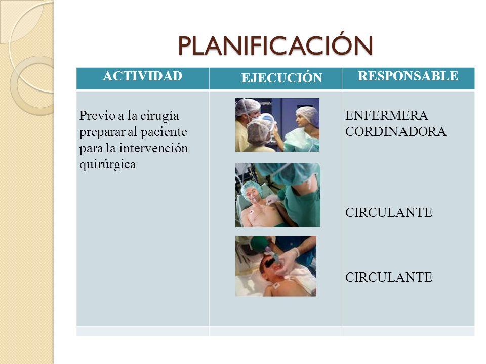 PLANIFICACIÓN ACTIVIDAD EJECUCIÓN RESPONSABLE Previo a la cirugía preparar al paciente para la intervención quirúrgica ENFERMERA CORDINADORA CIRCULANT