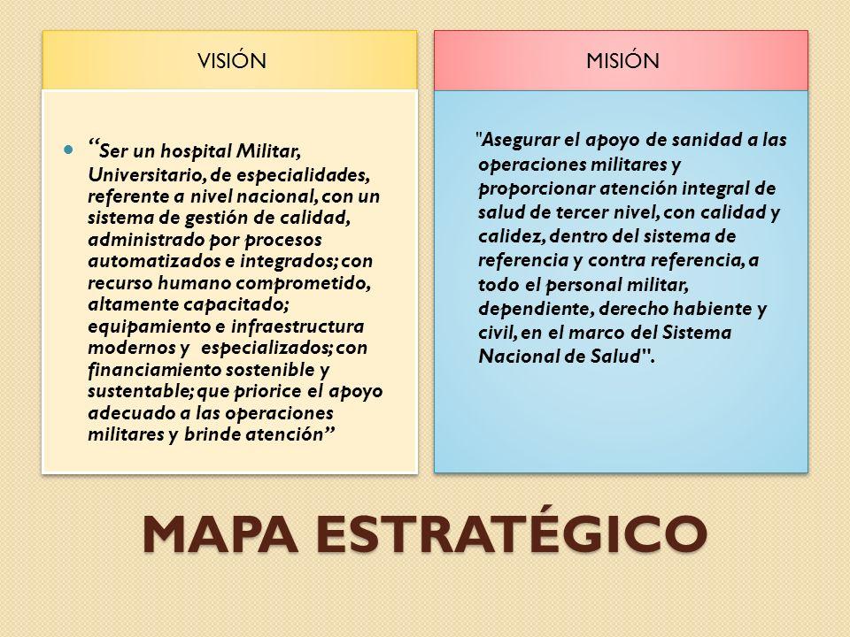 MAPA ESTRATÉGICO VISIÓN MISIÓN Ser un hospital Militar, Universitario, de especialidades, referente a nivel nacional, con un sistema de gestión de cal