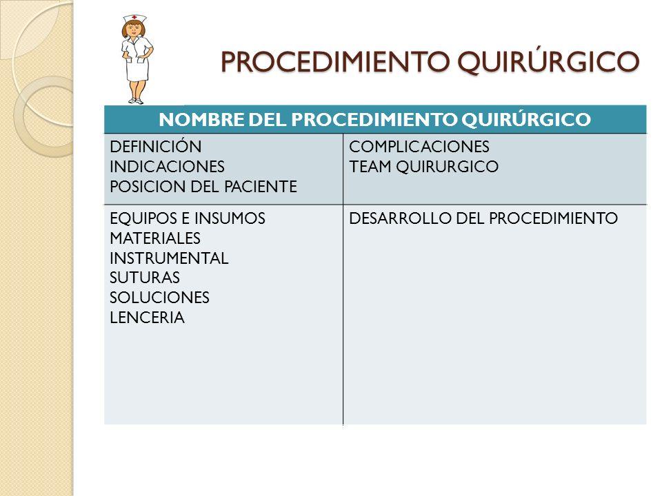PROCEDIMIENTO QUIRÚRGICO NOMBRE DEL PROCEDIMIENTO QUIRÚRGICO DEFINICIÓN INDICACIONES POSICION DEL PACIENTE COMPLICACIONES TEAM QUIRURGICO EQUIPOS E IN