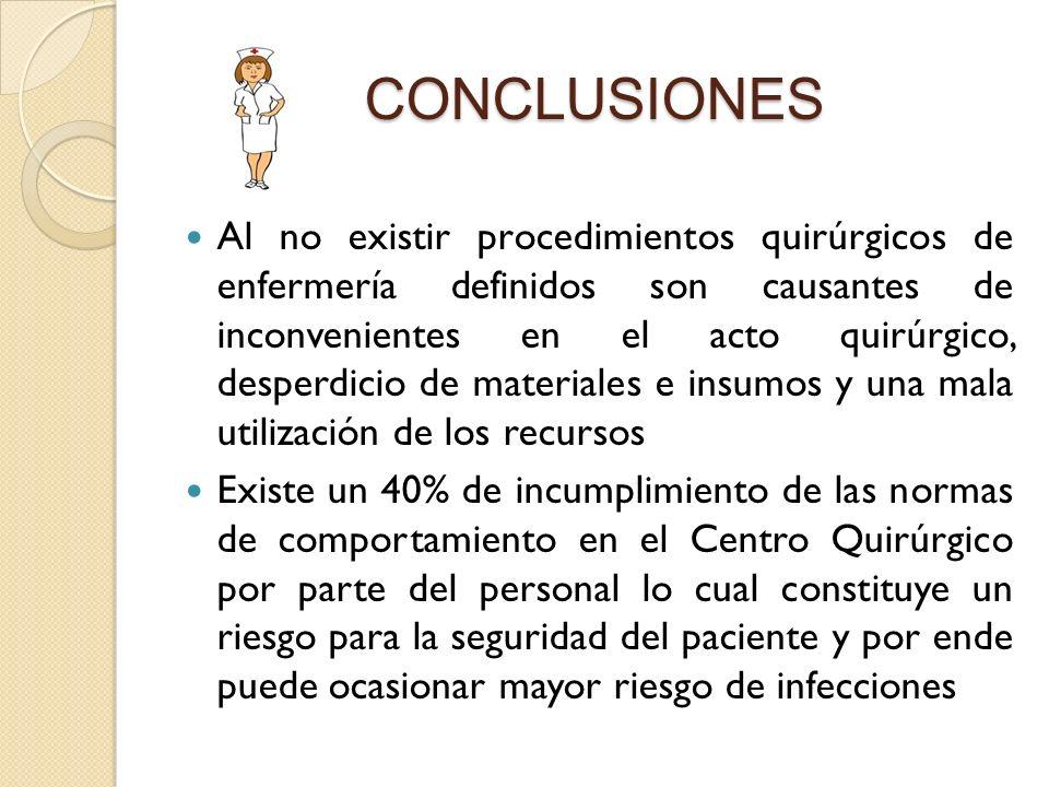 CONCLUSIONES Al no existir procedimientos quirúrgicos de enfermería definidos son causantes de inconvenientes en el acto quirúrgico, desperdicio de ma
