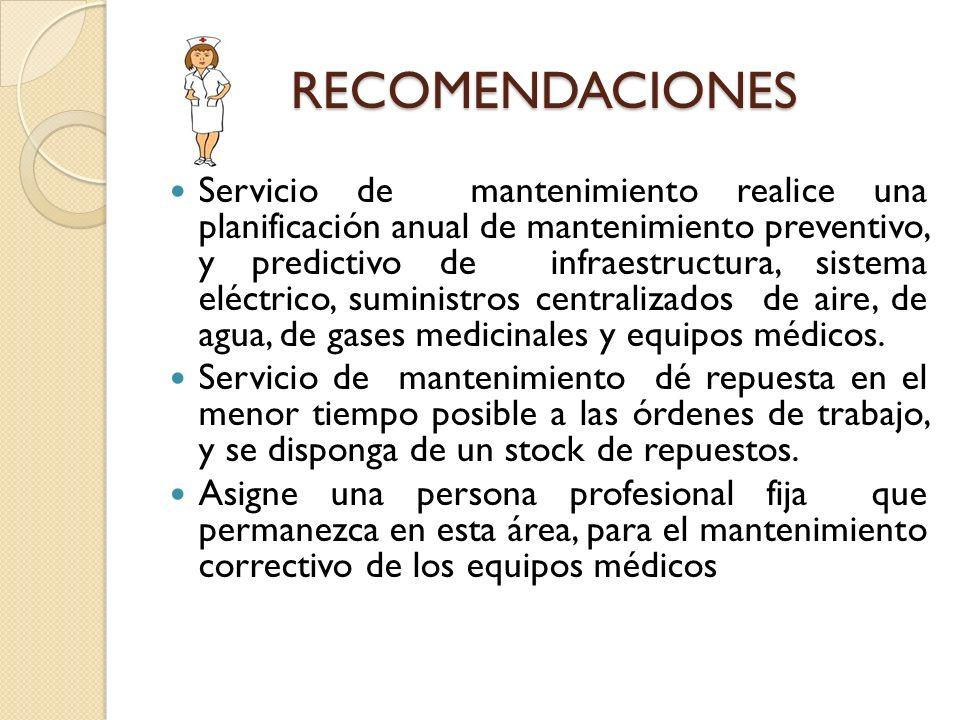 RECOMENDACIONES Servicio de mantenimiento realice una planificación anual de mantenimiento preventivo, y predictivo de infraestructura, sistema eléctr