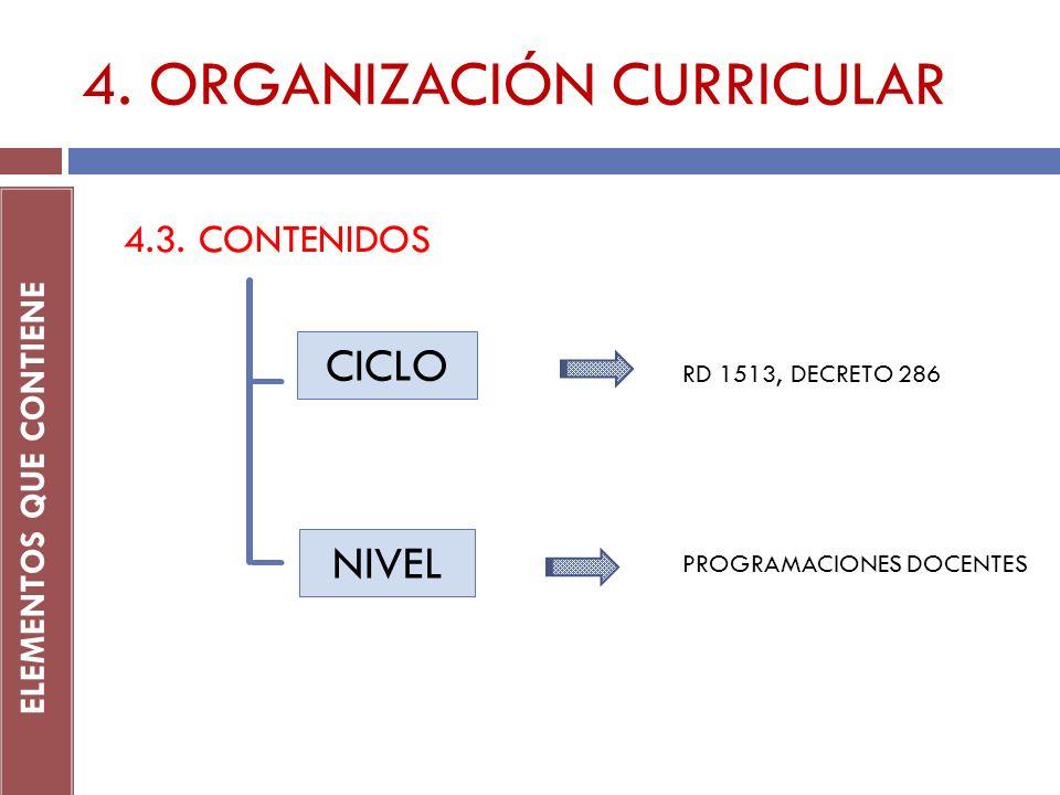 4. ORGANIZACIÓN CURRICULAR ELEMENTOS QUE CONTIENE 4.3. CONTENIDOS CICLO NIVEL RD 1513, DECRETO 286 PROGRAMACIONES DOCENTES