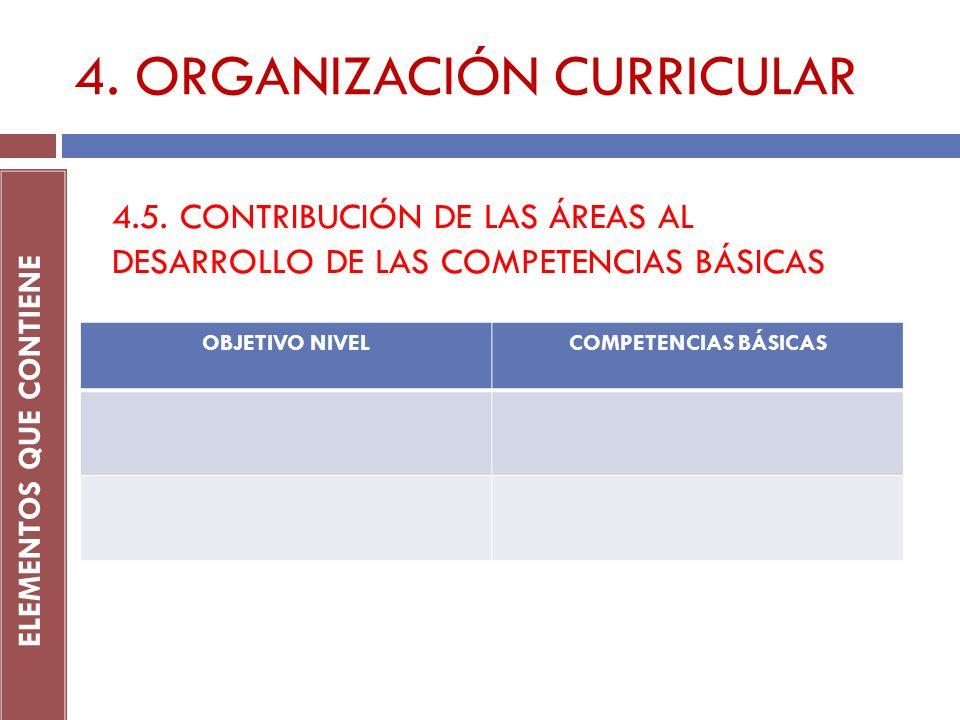 4. ORGANIZACIÓN CURRICULAR ELEMENTOS QUE CONTIENE 4.5. CONTRIBUCIÓN DE LAS ÁREAS AL DESARROLLO DE LAS COMPETENCIAS BÁSICAS OBJETIVO NIVELCOMPETENCIAS