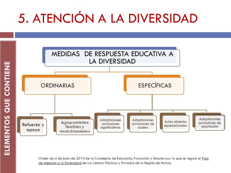 5. ATENCIÓN A LA DIVERSIDAD ELEMENTOS QUE CONTIENE Orden de 4 de junio de 2010 de la Consejería de Educación, Formación y Empleo por la que se regula