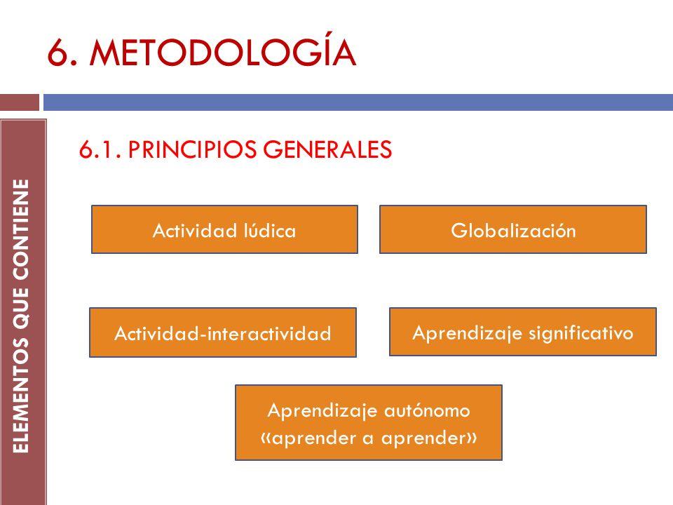 6. METODOLOGÍA ELEMENTOS QUE CONTIENE 6.1. PRINCIPIOS GENERALES Actividad-interactividad Aprendizaje autónomo «aprender a aprender» Actividad lúdicaGl