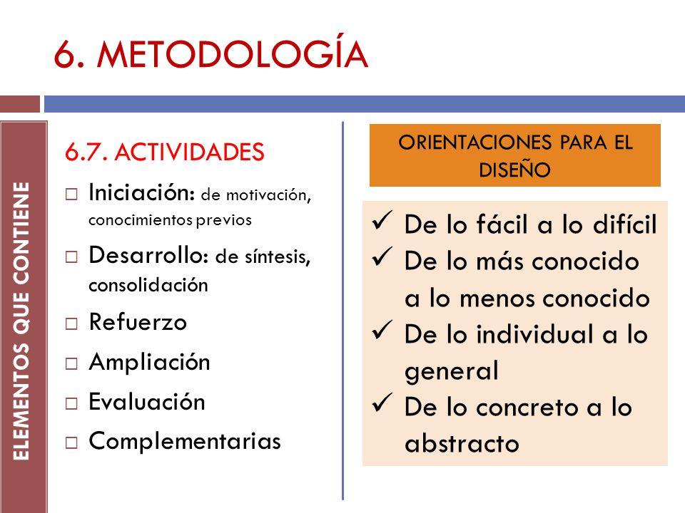 6. METODOLOGÍA ELEMENTOS QUE CONTIENE 6.7. ACTIVIDADES Iniciación: de motivación, conocimientos previos Desarrollo: de síntesis, consolidación Refuerz
