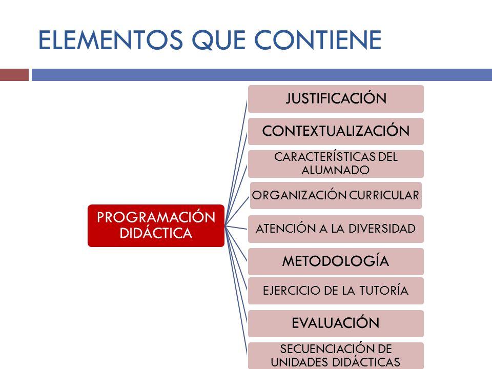 ELEMENTOS QUE CONTIENE PROGRAMACIÓN DIDÁCTICA JUSTIFICACIÓNCONTEXTUALIZACIÓN CARACTERÍSTICAS DEL ALUMNADO ORGANIZACIÓN CURRICULARATENCIÓN A LA DIVERSI
