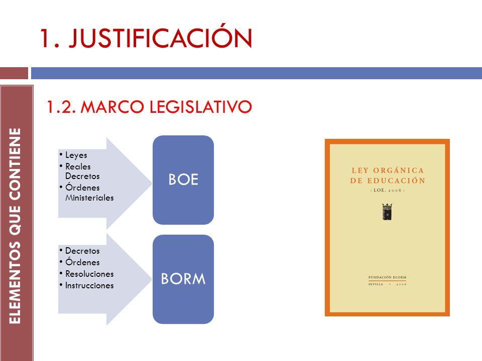 1. JUSTIFICACIÓN ELEMENTOS QUE CONTIENE 1.2. MARCO LEGISLATIVO Leyes Reales Decretos Órdenes Ministeriales BOE Decretos Órdenes Resoluciones Instrucci